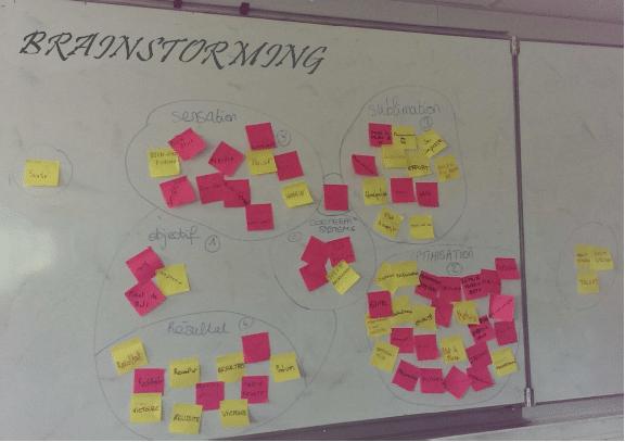 CORPORATE Perf&fit Team-building ateliers de cohésion coopération confiance mutuelle Brainstorming